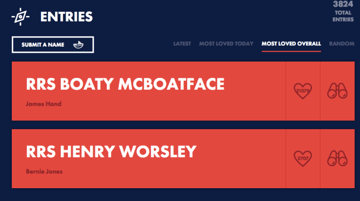 boaty-mcboatface-the-most-loved-overall-in-the-poll[1].png